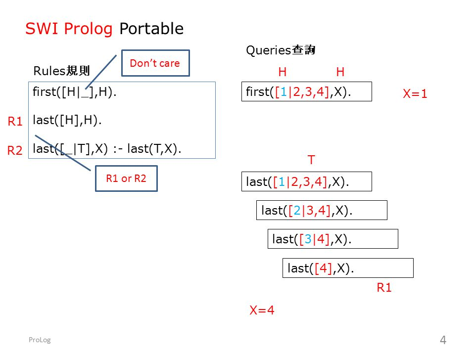 SWI Prolog Portable Queries查詢 Don't care Rules規則 H H first([H|_],H).